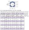 铝合金6036-T5铝合金欧洲标准薄型气缸筒